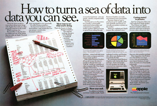 Apple 1983 Ad
