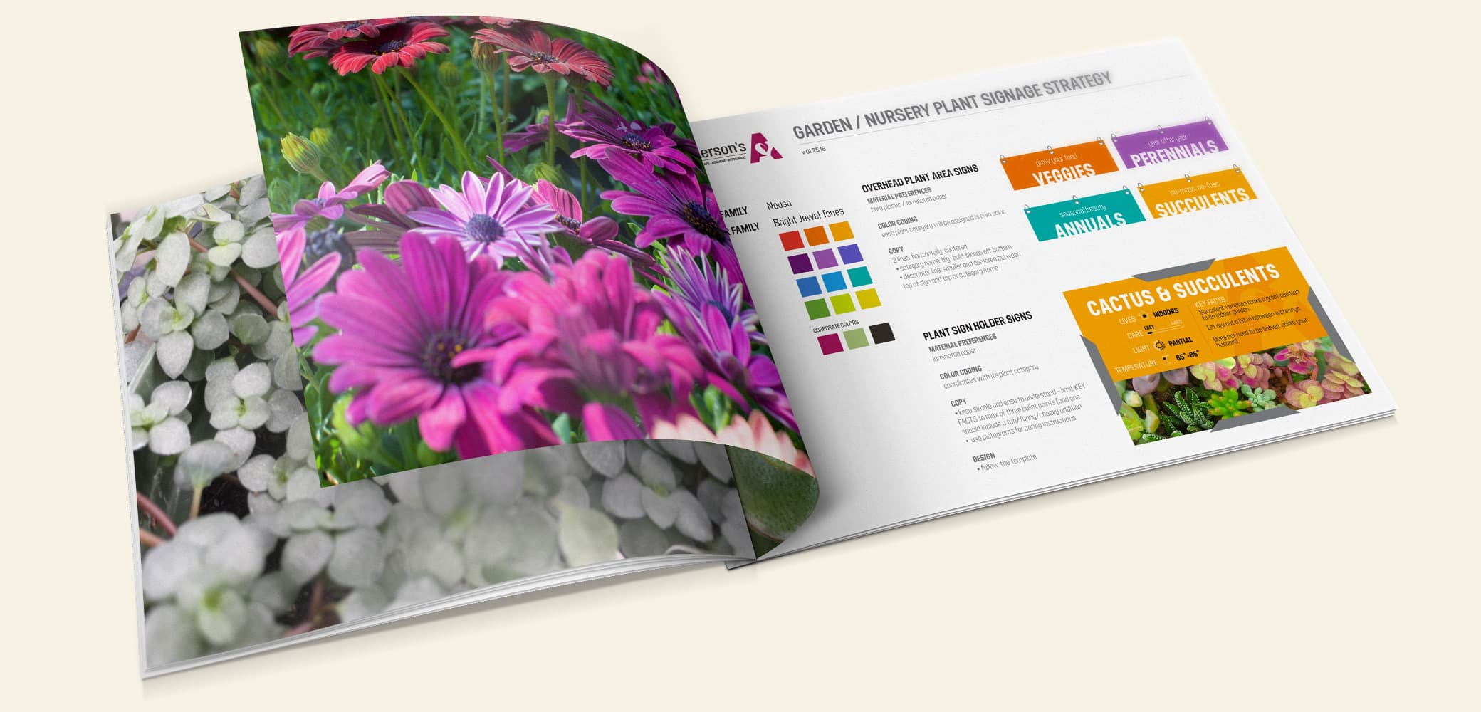 Anderson's Greenhouse Marketing Guide